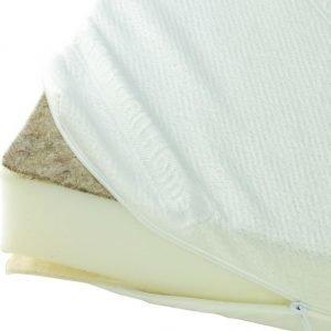 Baby Dan Patja Comfort 60 x 120 cm