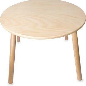 Classic World Pöytä Karhu