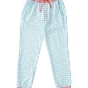 Sanetta Pyjamahousut